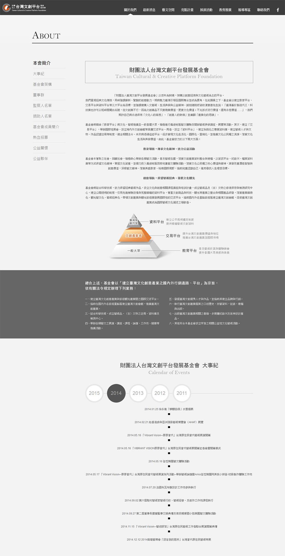 台灣文創網站設計