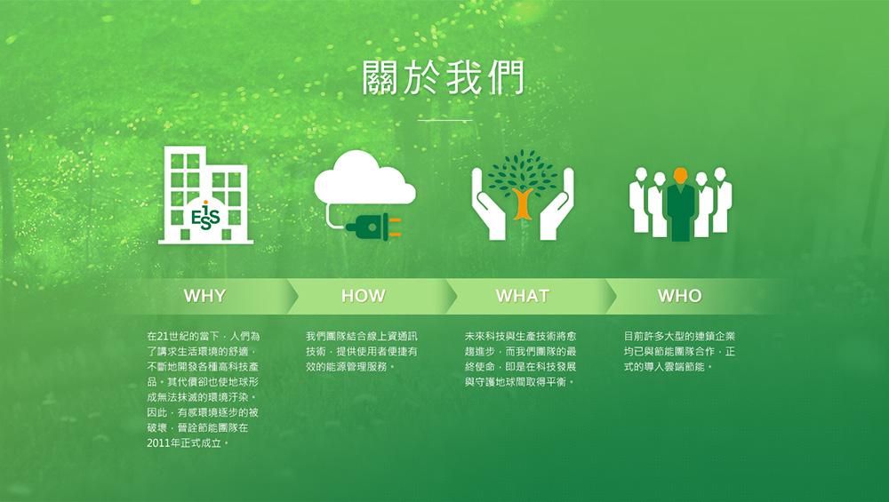 晉詮智能雲端網站設計